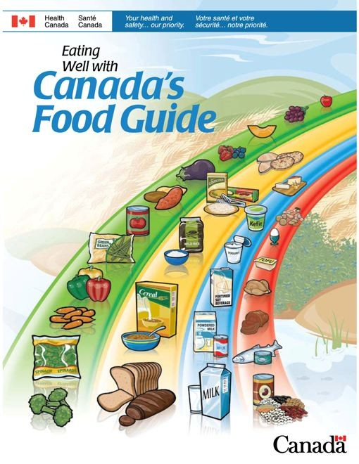 Canadas_Food_Guide_COVER_small.jpg
